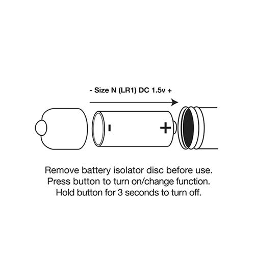 Sir Luvalot - Bullet Vibrator-5
